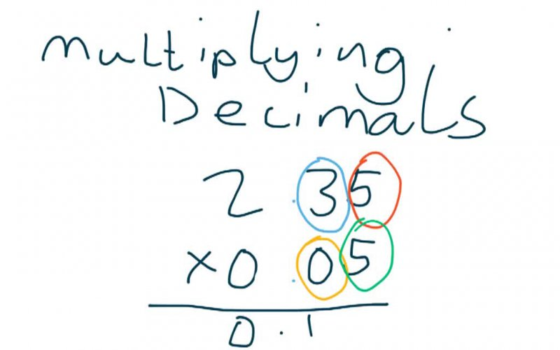 Confirmation of Learning (Decimal Multiplication) by Ethan