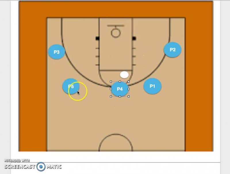 Basketball Offence - Layer 4 - DRIVE TO THE BASKET - with Circle Movement