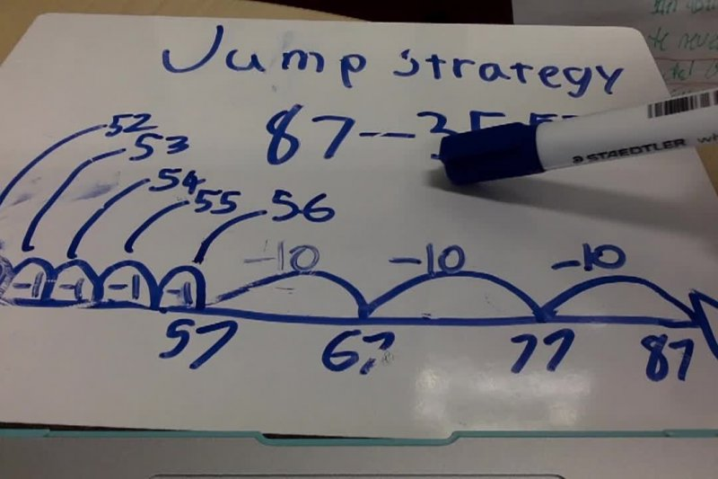 Subtraction Jump Strategy