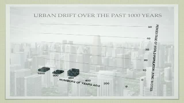 Urban Drift