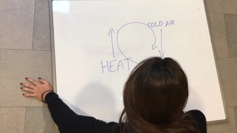 How Convection Works